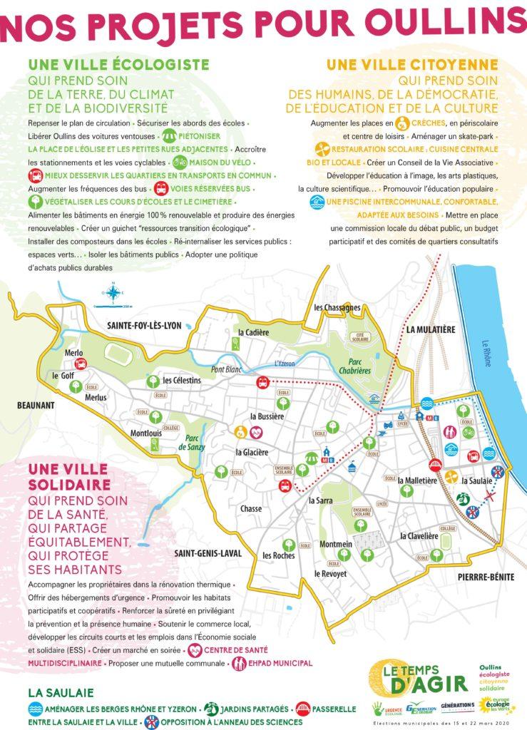 Carte Oullins municipales